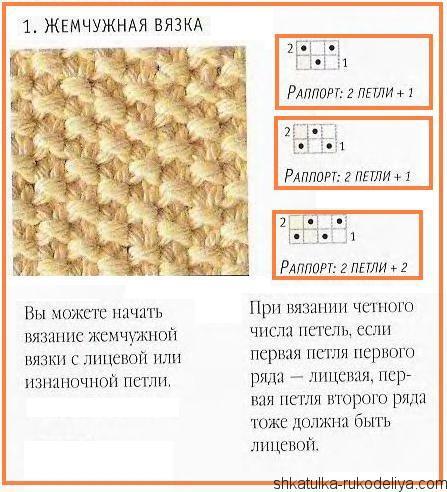 Схема для вязания жемчужного узора спицами