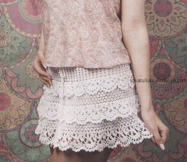 Пляжная юбка с оборками